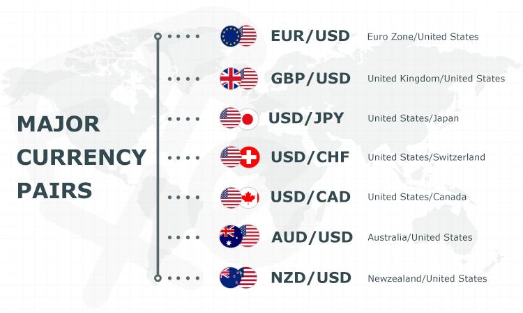 5 melhores comerciantes forex do mundo é opções binárias um bom investimento